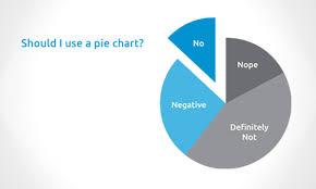 Uses Of Pie Chart 8 Dont Use Pie Charts Evolytics Data Analytics