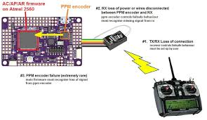 arducopter wiring diagram ppm encoder copter documentation images failsafediagram jpg arducopter 2 6 wiring arducopter image wiring diagram