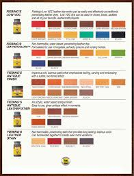 Fiebings Paint Dye Color Charts