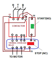 electrical notes articles circuit of starter will be break at stop button and supply of relay coil is broken plunger moves and close contact of main contactor becomes open
