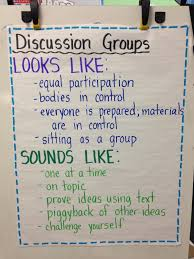 getting ready for book clubs circles anchor charts and charts fourth grade studio learning thinking creating getting ready for book clubs
