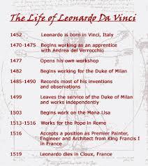 Leonardo Da Vinci Resume Mesmerizing Leonard De Vinci Timeline Hhhhh Pinterest Leonardo Da Vinci