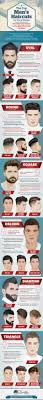 What Hair Style Should I Get what haircut should i get undercut pompadour face shapes and 8309 by wearticles.com