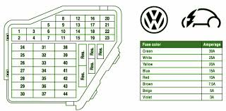 wiring a 120 fuse box boxes panels the complete guide to wiring vw beetle fuse box wire wiring diagrams