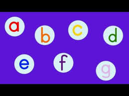 This lesson explains the international phonetic alphabet (ipa) and how it can help with english pronunciation. The Phonics Abc Song Youtube