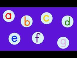Alphabet spelling for children elementary level esl. The Phonics Abc Song Youtube