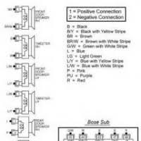 schematics and wiring diagrams this area is a growing library of 2003 nissan maxima bose stereo wiring diagram
