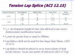 Rebar Splice Length Chart Chapter 4 Reinforced Concrete