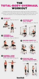 Total Body Gym Workout Chart The Routine One Star Trainer Used To Totally Revamp Her Body