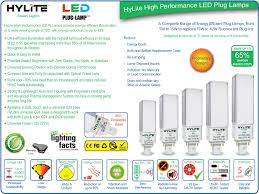Hylite Eco Lighting Led Pl Lamp Plug Lamp Energy Efficient Lighting