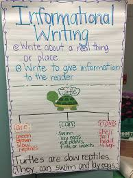 Informational Writing Sustainable Print For Kindergarten