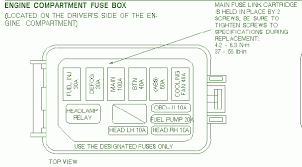 ford contour fuse box wiring diagrams
