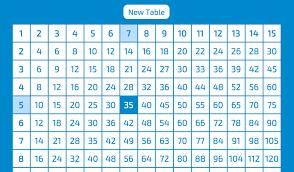 Multiplication Table Generator In Jquery | Jon's Webdev Blog