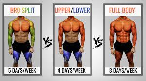 best workout split training routines