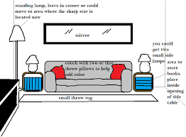feng shui living room placement of furniture. feng shui living room placement of furniture g