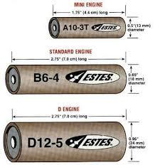 Estes Rocket Chart Estes Model Rocket Motor Flight Pack B6 0 And B6 6 24 Motors 1784