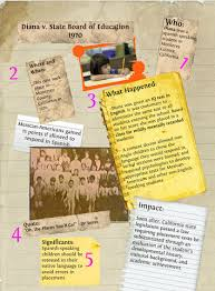 Diana V State Board Of Education History Of Multicultural Education Timeline Timetoast Timelines
