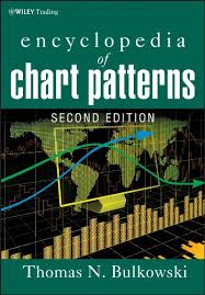 Encyclopedia Of Chart Patterns Wiley Trading Encyclopedia Of Chart Patterns Wiley Trading Book 347