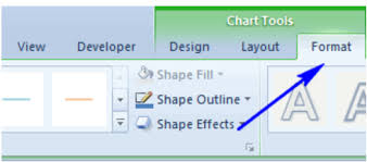 Rotate Chart In Excel How To Rotate Charts In Excel Excelchat Excelchat