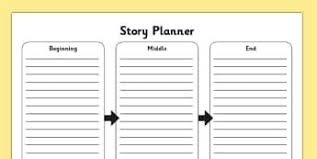 Story Template Beginning Middle End Narrative Planning Template Beginning Middle End