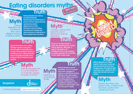 common myths about eating disorders snapshot eating disorders myths busted