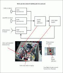 tattoo power supply circuit diagram skin arts tattoo wiring diagram automotive diagrams ghost buster schematic tattoo wiring diagram source power supply