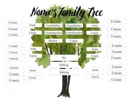 Family Tree Tree Template Free Family Tree Template For Kids Customize Online Then Print