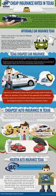 a good percentage of motorists are paying auto insurance premiums that are just too high because