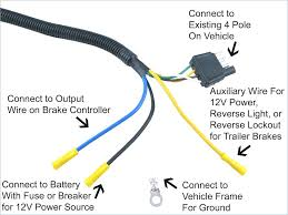7 pole trailer plug wiring diagram 4 flat connector for pin 6 x way 7 pole round pin trailer wiring connector diagram 7 pole trailer plug wiring diagram 4 flat connector for pin 6 x way dodge within 5 diagra