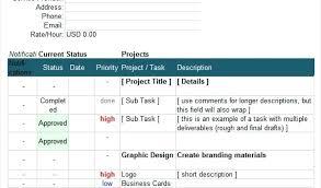 Task Management Spreadsheet Template Task Management Spreadsheet Excel Excel Project Template Daily Task