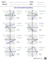 solving systems by graphing worksheet templates and worksheets