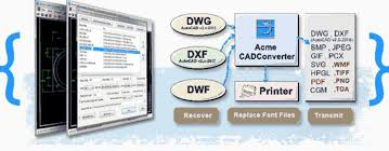 Convert Dwg To Dxf Acme Cad Converter