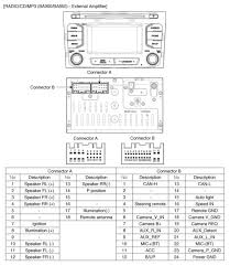 2011 sorento stereo wiring diagram 2011 printable wiring 2006 kia sportage radio wiring diagram 2006 auto wiring diagram source