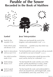the parable of sower. Beautiful Parable 96 Parable Of The Sower For The Of B