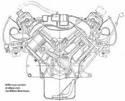 similiar 318 exploded view keywords 318 engine diagram additionally v8 engine parts diagram on dodge v8