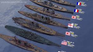 Warships Size Comparison Launch Year Length Displacement