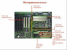 Общая структура персонального компьютера Реферат стр  Рис 6 Материнская плата