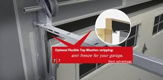 interlok joint weather seals between door sections top weatherstripping optional