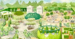 children garden. huntington gardens children garden r
