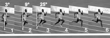 Usain Bolt Diet Chart In Hindi Analysis Of Usain Bolts Running Technique Pose Method