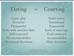 Godly Dating Quotes Collection Christian Relationships Advice Photos Daily Quotes 95