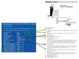 pioneer avh x7700bt wiring diagram wiring diagrams schematics pioneer avh x4700bs wiring diagrams pioneer avh 170dvd stereo wire diagram tools \\u2022 pioneer avh 170dvd wiring diagram pioneer 16 pin wiring diagram rh bestdealsonelectricity com pioneer