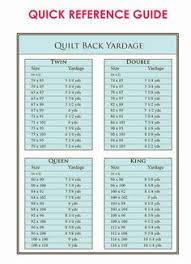 Quilt Sizing Chart | Quilting and the like | Pinterest | Chart ... & Don't know how much fabric to purchase for the back of your quilt? Adamdwight.com