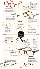 Eyeglasses Designs Styles Glass Distinctions Which Eyewear Frames Suit Your Personal
