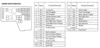 2006 acura csx fuse box diagram 2006 wiring diagrams online