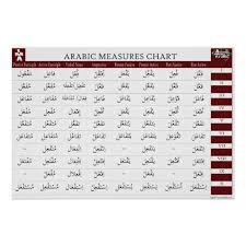 Arabic Measures Chart Arabic Measures Chart