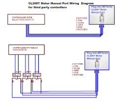 rj14 wiring diagram wiring diagram for cl200t controlled by third part controller wiring diagram for cl200t controlled by third