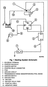 kia rio radio wiring diagram image kia rio 2006 stereo wiring diagram schematics and wiring diagrams on 2005 kia rio radio wiring