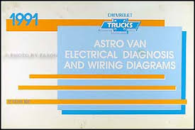 chevrolet astro van wiring diagram wiring diagram chevrolet wiring diagram 1996 chevy astro auto