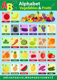 English Alphabet For Student With Fruits And Vegetables Back